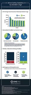 Auto_Insurance_Rates_Gender_Age_Infographic