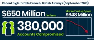 BritishAirways_Infographic-1