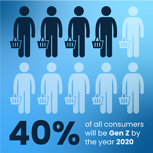 Gen Z Consumer Statistic Infographic One Inc Digital Payments for Insurance