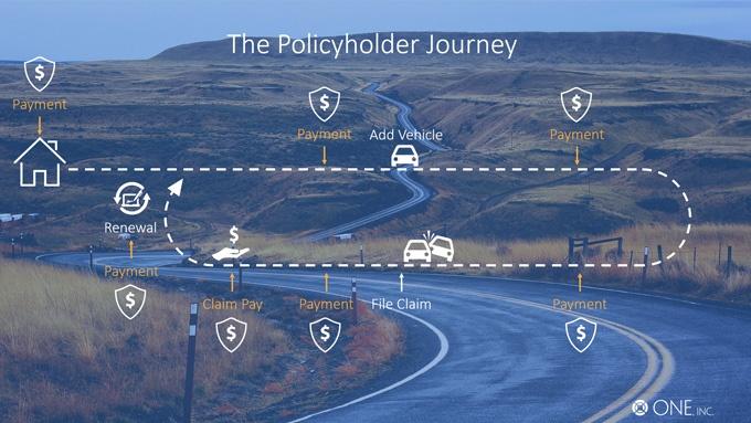 the-policyholder-journey.jpg