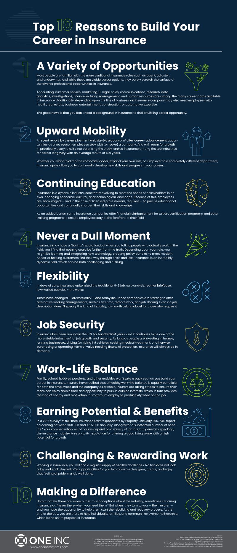 Top-10-Reasons-Work-in-Insurance