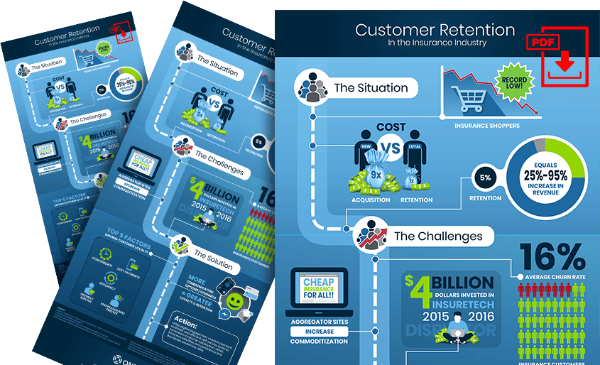 Download the Customer Retention Infographic Image